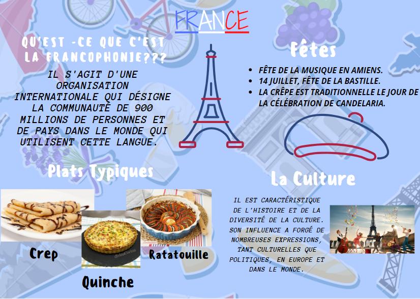Celebración del día de la francofonía